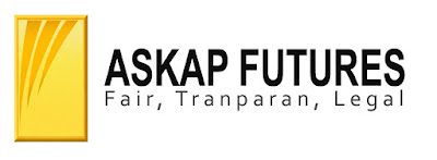 Image result for Askap Futures