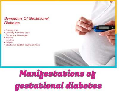 Manifestations of gestational diabetes