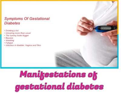 Manifestations of gestational diabetes