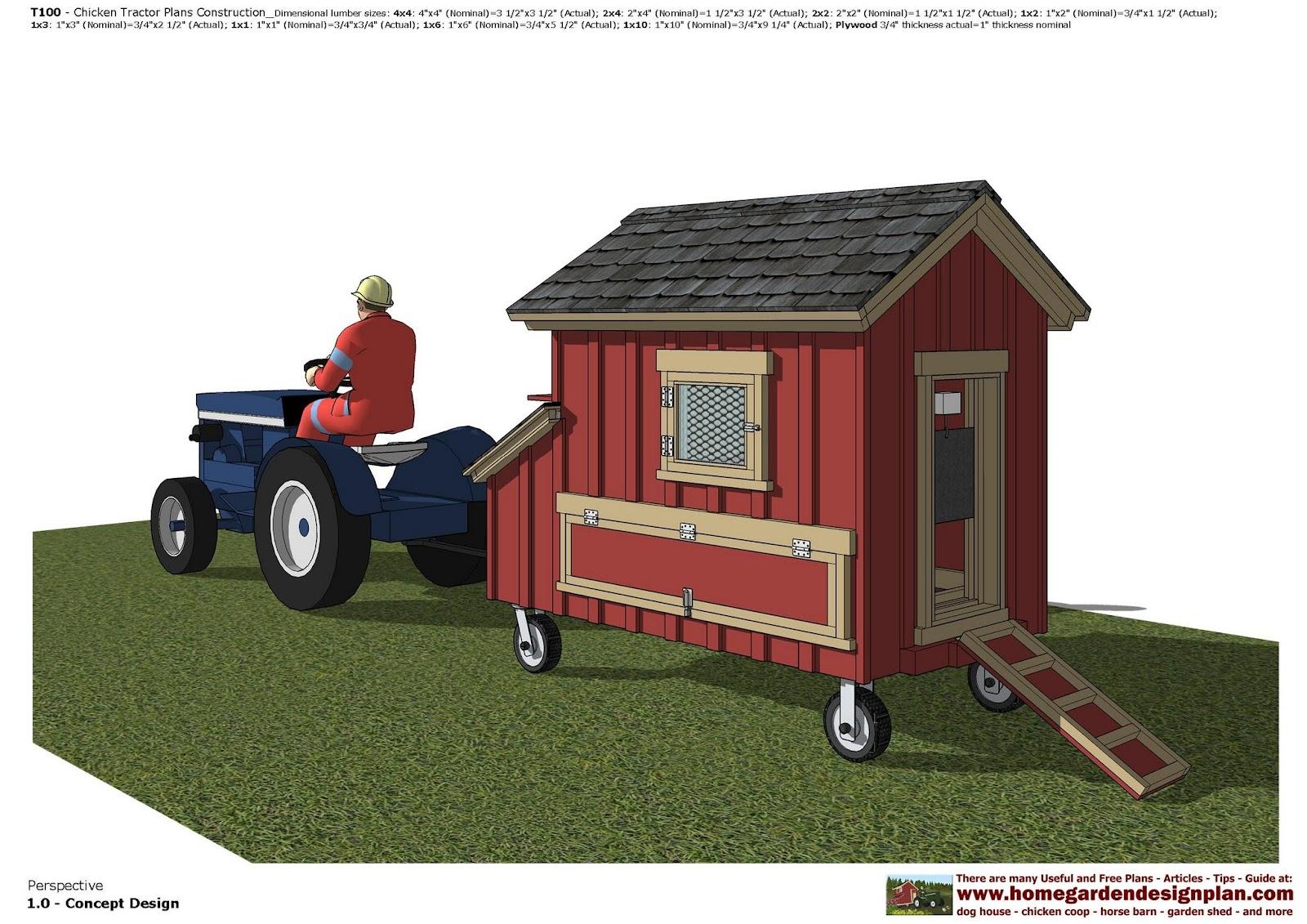 T100 Chicken Tractor Plans Chicken Trailer Plans Construction – Garden Tractor Trailer Plans