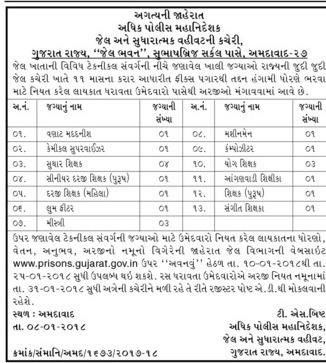 gujarat-prisons-department-recruitment
