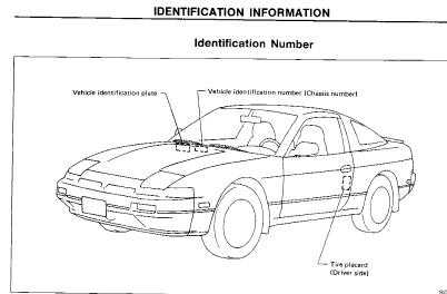 repair-manuals: Nissan S13 CA18DET Service Manual