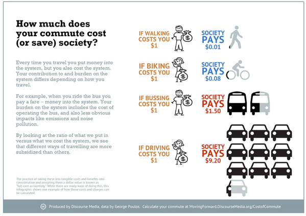 Everyday bicycling (which includes Bike to Work) provides the greatest  benefits to both the rider and society. These include financial 58e78b8ab