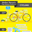 [Infographic] The guide to cycling