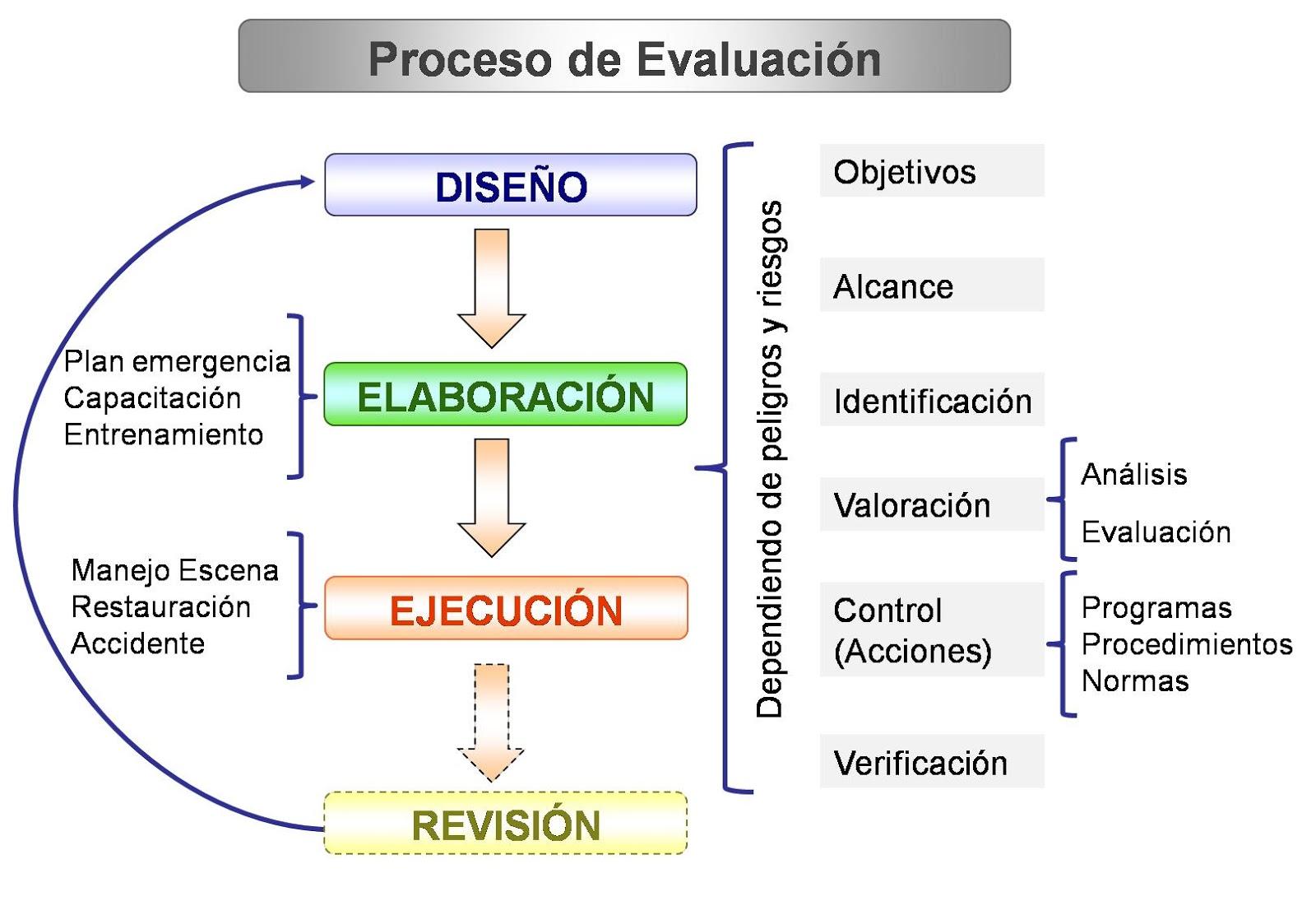 24 TES: Aportación de datos para la elaboración de un plan de ...