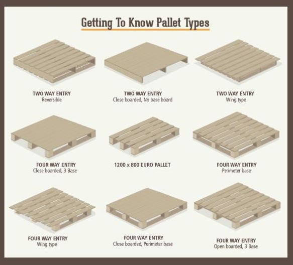Palletpalooza Tips Tricks For Your Pallet Projects