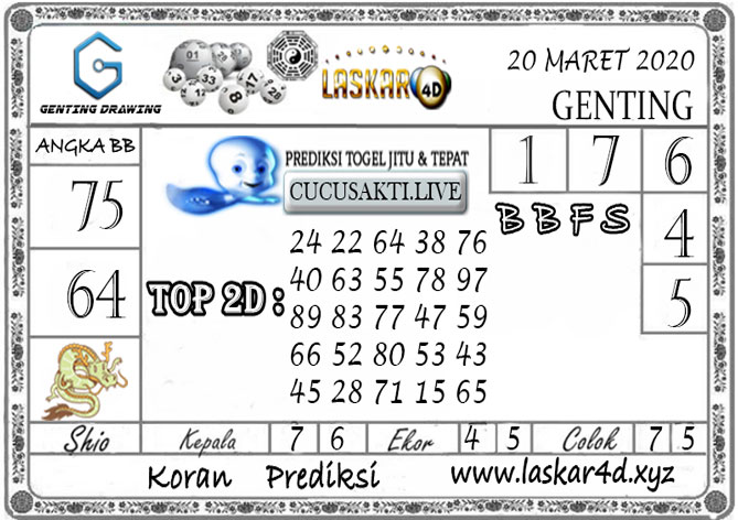 Prediksi GENTING DRAWING LASKAR4D 20 MARET 2020