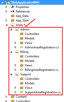 Area in MVC 5 with example - step by step