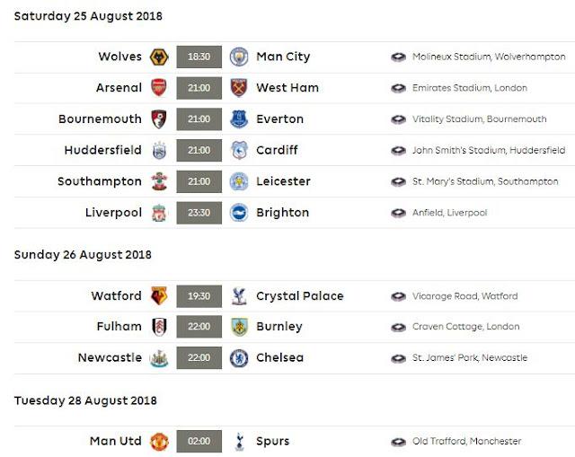 Jadwal Liga Inggris Pekan 3: Sabtu-Minggu 25-26 Agustus 2018