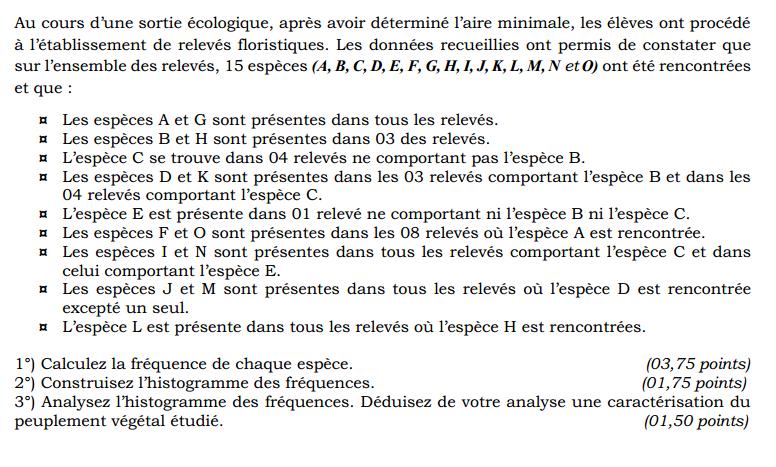 exercice sortie ecologique TCS option français