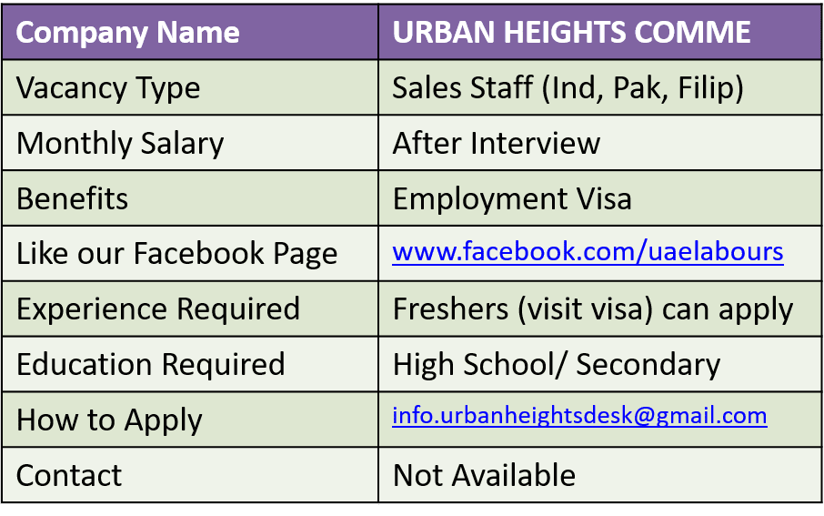 Dubai Sales Jobs 2018