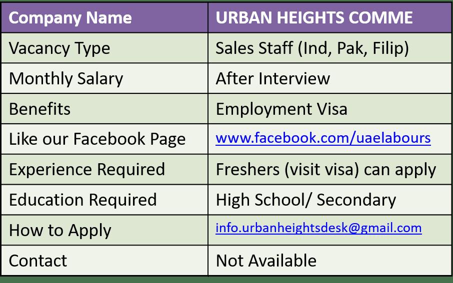 Sales staff jobs