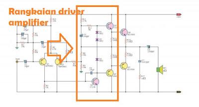 rangkaian driver atau pengemudi power amplifier