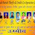 बिहार : दी बेतिया पैरिश थ्रिफ्ट एण्ड क्रेडिट को ऑपरेटिव सोसायटी का चुनाव 15 सितंबर को