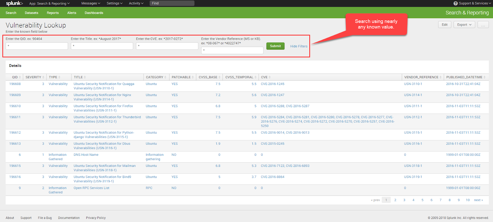 SecuritySynapse: Splunk Vulnerability Lookup Tool Using the Qualys