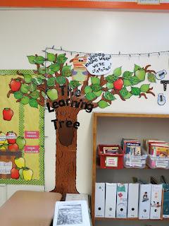 4th Grade In Ya Face Learning Tree