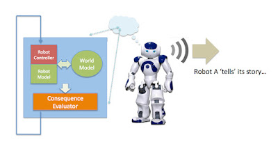 When Robots Tell Each Other Stories: The Emergence of Artificial Fiction