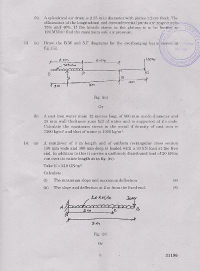 CE2201 Mechanics of Solids Nov Dec 2013 Question Paper