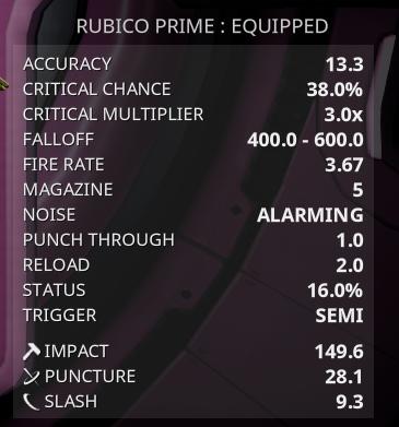 Rubico Ceasars, VICI
