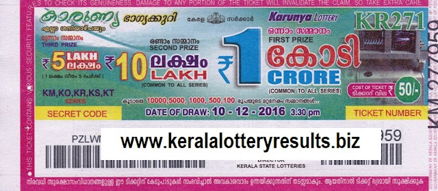 Results of lottery Karunya KR 275