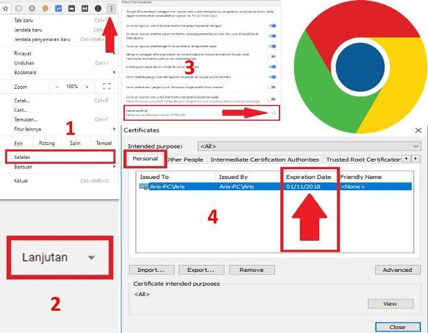 Cara Mengetahui Sertifikat Elektronik e-Faktur Expired Di Google Chrome