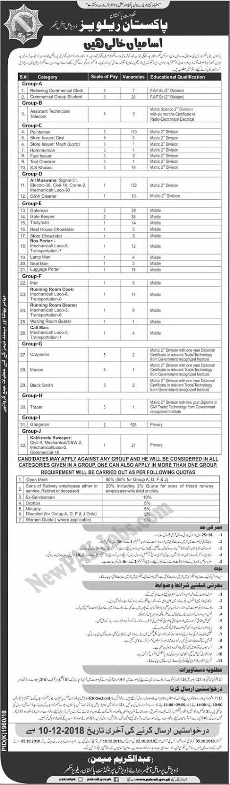 Pakistan Railways Jobs in Divisional Sukkur region 24 Nov 2018