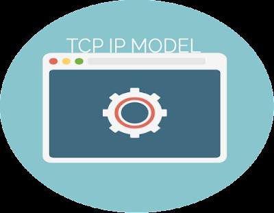 Transmission-Control-Protocol,TCP-IP-model