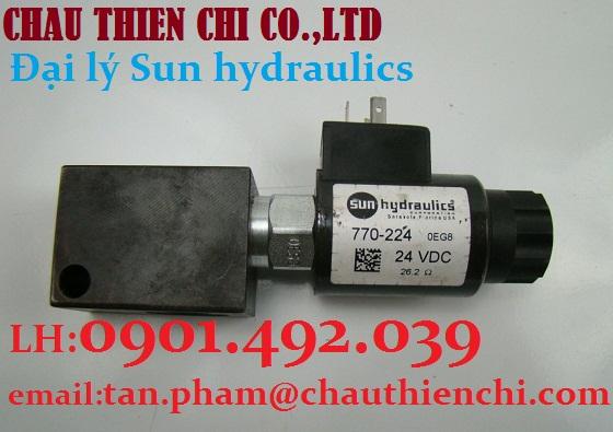 CBDCLHN SUN HYDRAULICS CBDC-LHN NEW IN BOX