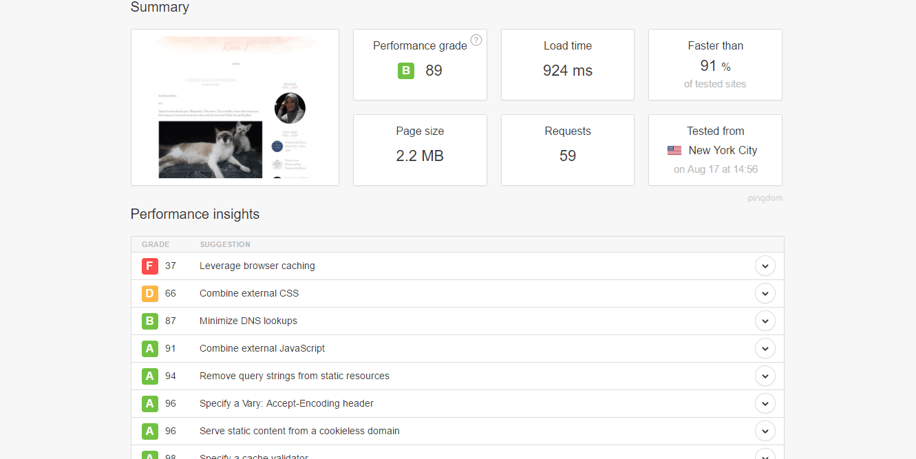 Check Website/Blog Speed Test By Pingdom