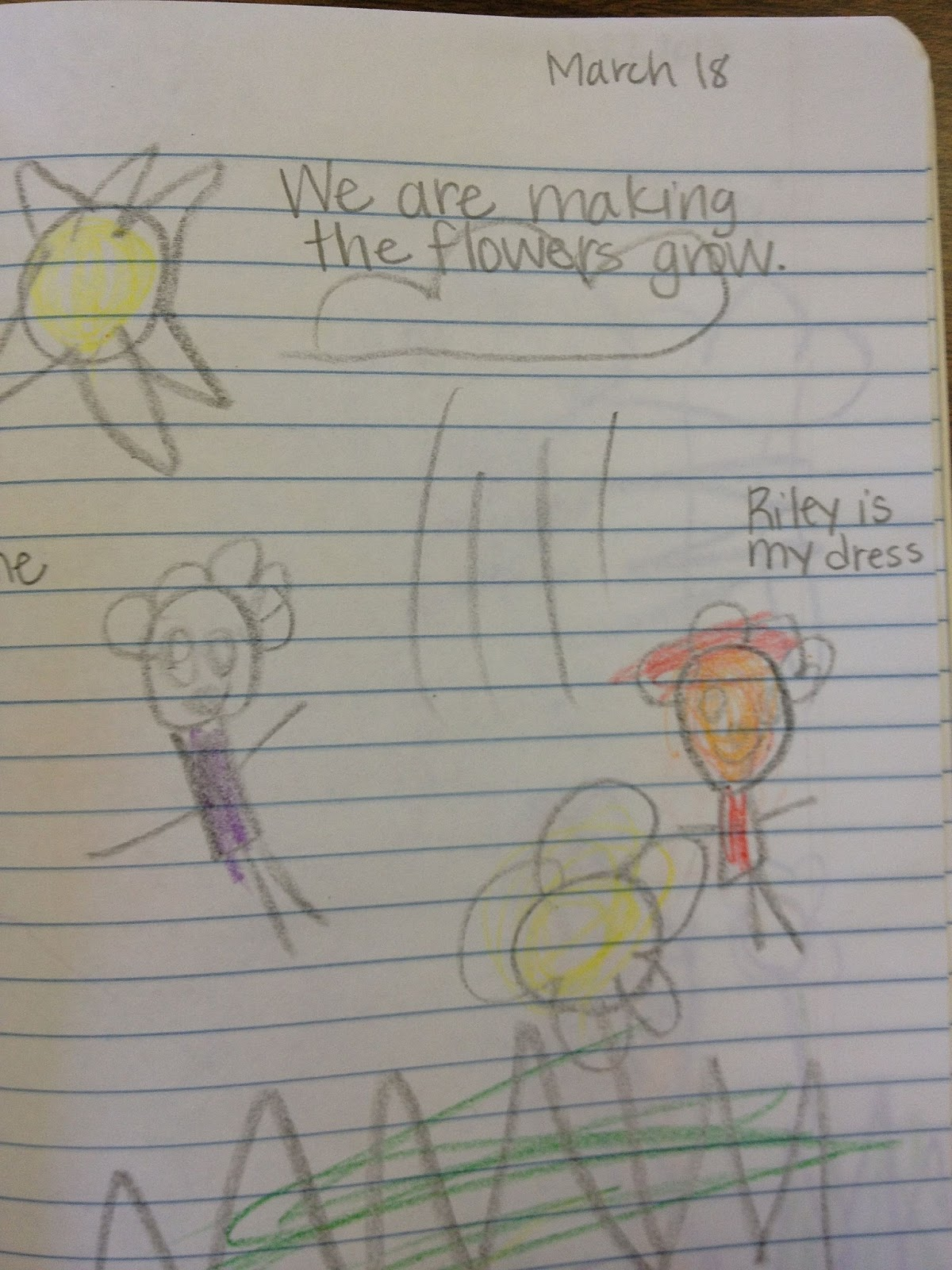 From The Hive Preschool Journals Again