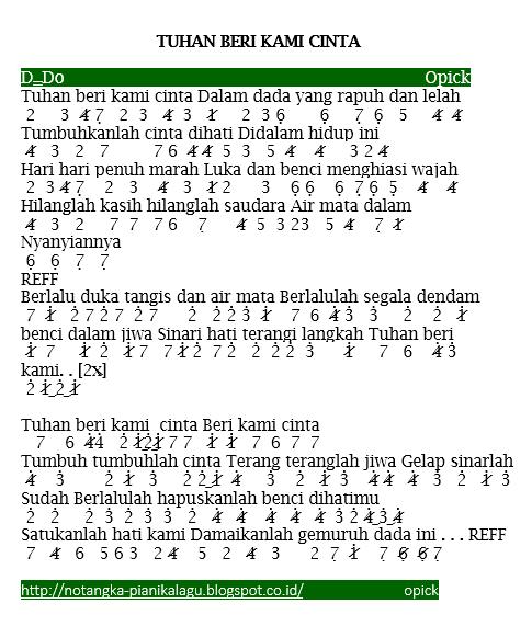 Not Angka Pianika Lagu Opick Tuhan Beri Kami Cinta (OST. Tuhan Beri Kami Cinta)