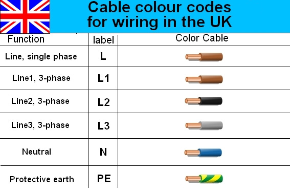 Neutral Wire Color Code WIRING INFO