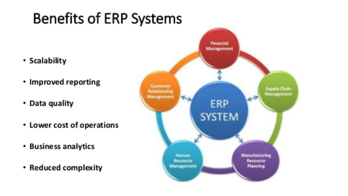 Erp For Manufacturing Industry Manufacturing Erp Software
