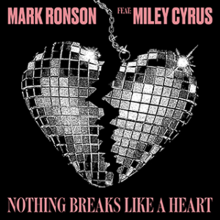 Terjemahan lirik lagu Mark Ronson feat Miley Cyrus dengan judul Nothing Breaks Like A Hea Terjemahan Lirik Lagu Nothing Breaks Like A Heart