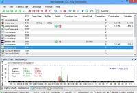 Limitare il traffico internet dei processi e la banda di rete per i programmi