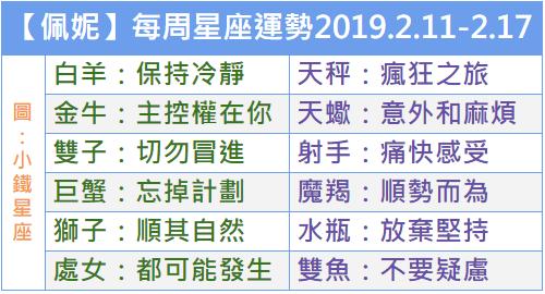 【Penny Thornton佩妮】每周星座運勢2019.2.11-2.17