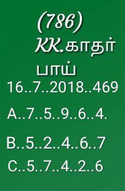 win win w-469 on 16-07-2018 kerala lottery abc all board guessing by KK