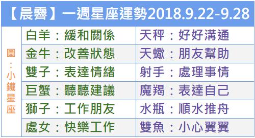 【晨霽】一週星座運勢2018.9.22-9.28