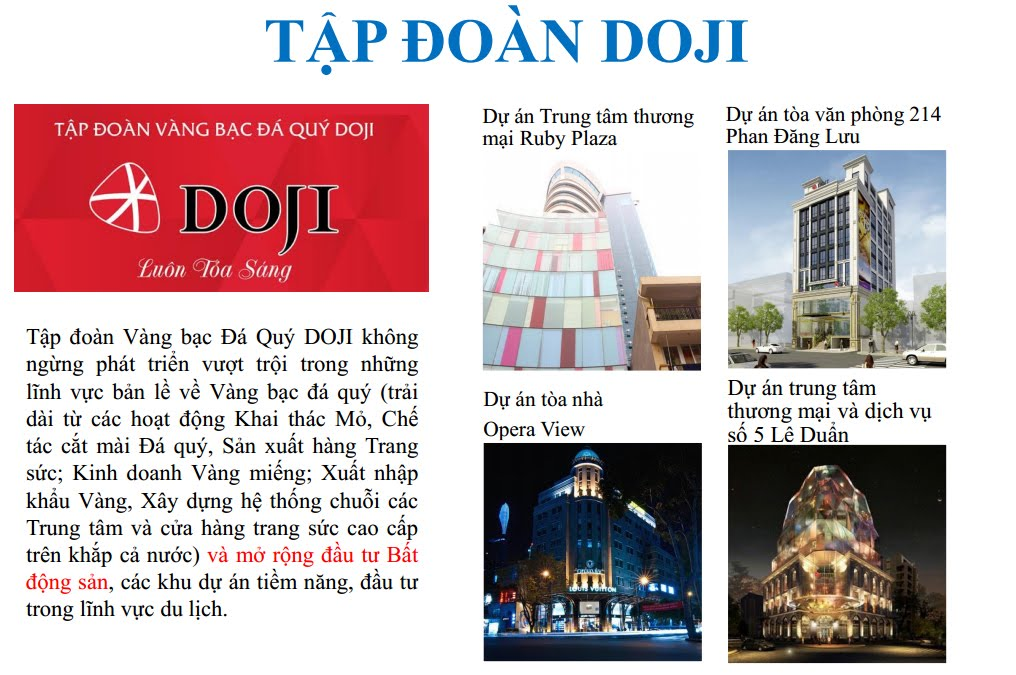 DOJILAND Hạ Long