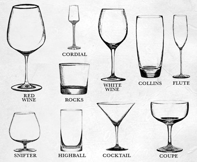 Bebidas 4 c tsh cecyte cristaler a basica for Cristaleria copas
