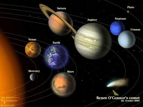 Heliosentris / Geosentris?