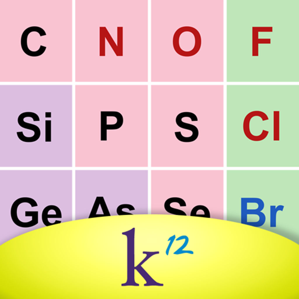 Savvy secondary science periodic table apps for the chemistry its a great video that goes through all of the elements on the periodic table and its one in my experience the kids are actually interested in gamestrikefo Images
