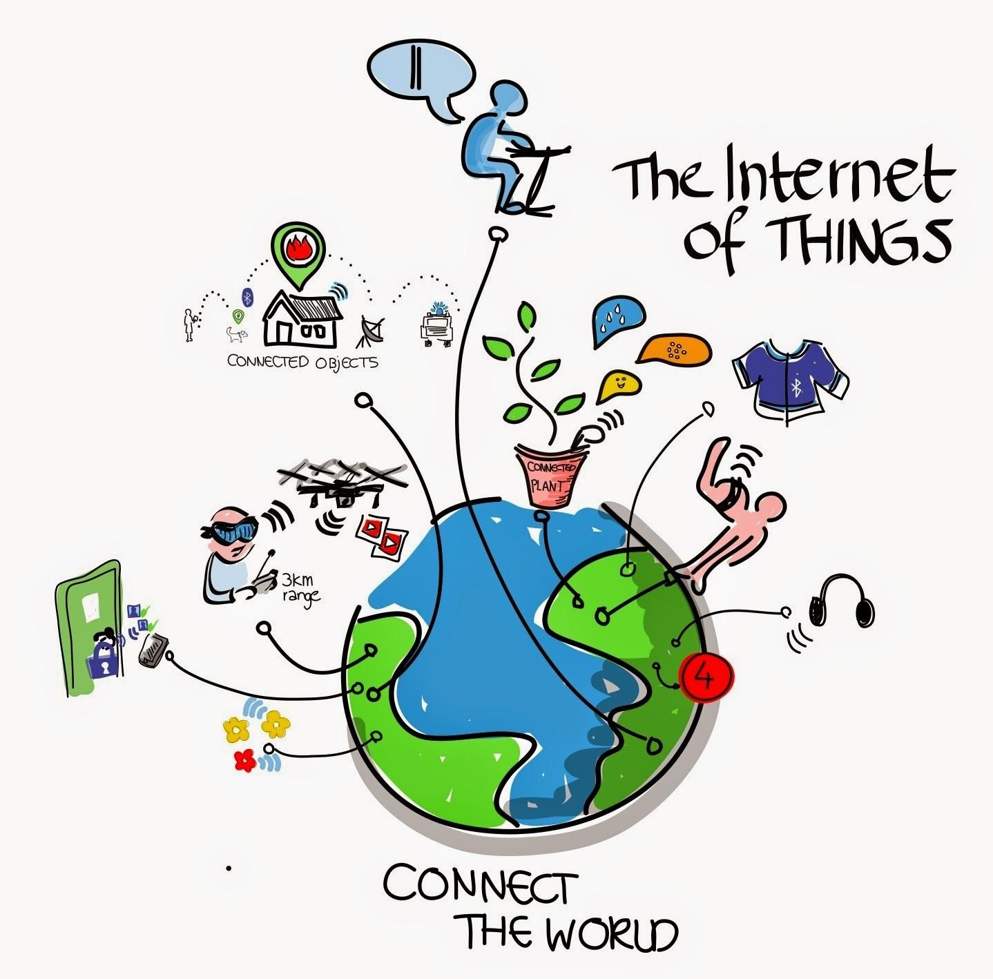 peluang uang di internet, mengubah peluang menjadi uang di internet,