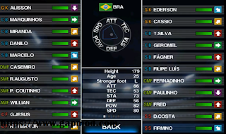 Download PES 2012 v9 Mod WORLD CUP 2018 RUSSIA Update Players & Kits Apk Data Obb