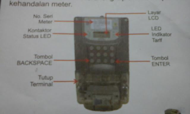 bagian-bagian meteran digital listrik prabayar