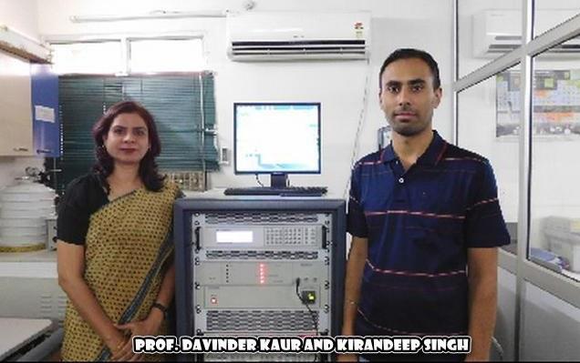 Prof. Davinder Kaur and Kirandeep Singh
