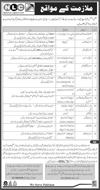 NLC Jobs for accounts and marketing staff