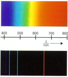 Αποτέλεσμα εικόνας για 2η συνθηκη του Bohr