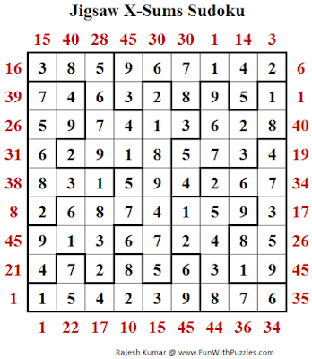 Jigsaw X-Sums Sudoku (Fun With Sudoku 258) Puzzle Solution