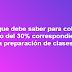 Lo que debe saber para cobrar bono del 30% correspondiente a preparación de clases